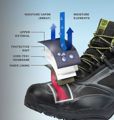 Gore-tex technology keeps work boots fresh